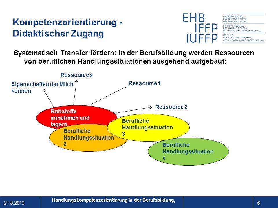 21.8.2012 17 1 Referenzen Kaiser, H.(2005a).