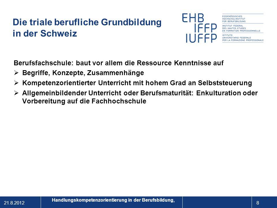 21.8.2012 9 1 Die triale berufliche Grundbildung in der Schweiz Überbetriebliche Kurse: bauen vor allem die Ressourcen Fähigkeiten/ Fertigkeiten auf Ergänzen, einüben, reflektieren der Praxis Modellernen, Peer-Learning, Arbeitsaufträge Handlungskompetenzorientierung in der Berufsbildung,
