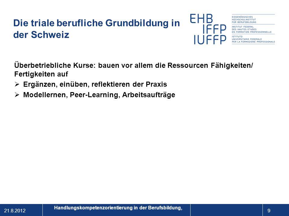 21.8.2012 10 1 Die triale berufliche Grundbildung in der Schweiz Handlungskompetenz hängt eng mit der Transferfähigkeit der Lernenden zusammen, daher ist die Lernortkooperation ein wichtiges Merkmal der Ausbildungsqualität.