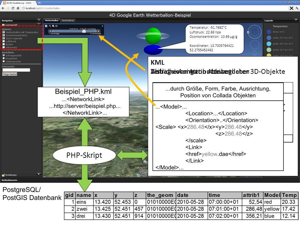 KML PHP-Skript Zeitliche Animation beweglicher 3D-ObjekteAbfrage von AttributdatenVisualisierung von Attributdaten Temperatur: -51.7682°C Luftdruck: 2