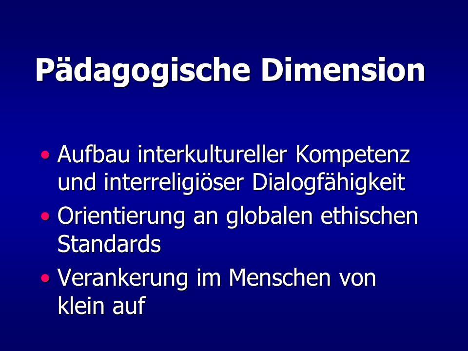 Pädagogische Dimension Aufbau interkultureller Kompetenz und interreligiöser DialogfähigkeitAufbau interkultureller Kompetenz und interreligiöser Dial