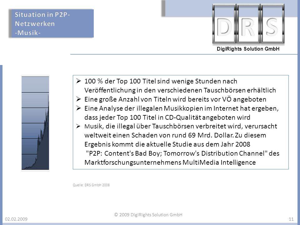 DigiRights Solution GmbH 02.02.2009 100 % der Top 100 Titel sind wenige Stunden nach Veröffentlichung in den verschiedenen Tauschbörsen erhältlich Ein