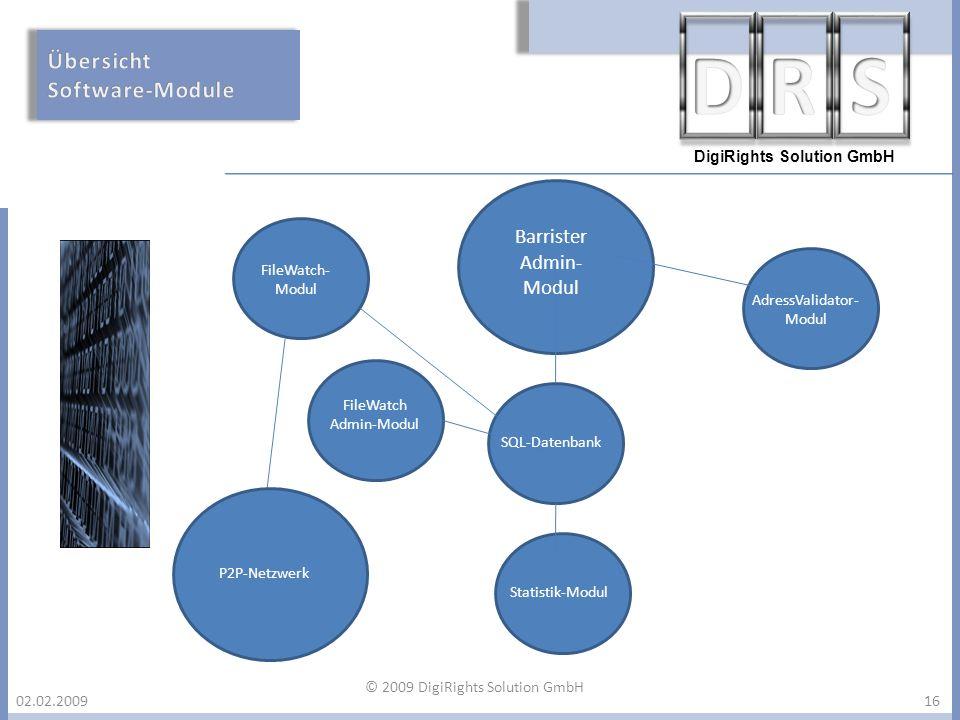 DigiRights Solution GmbH 02.02.200916 Barrister Admin- Modul SQL-Datenbank AdressValidator- Modul P2P-Netzwerk FileWatch Admin-Modul FileWatch- Modul