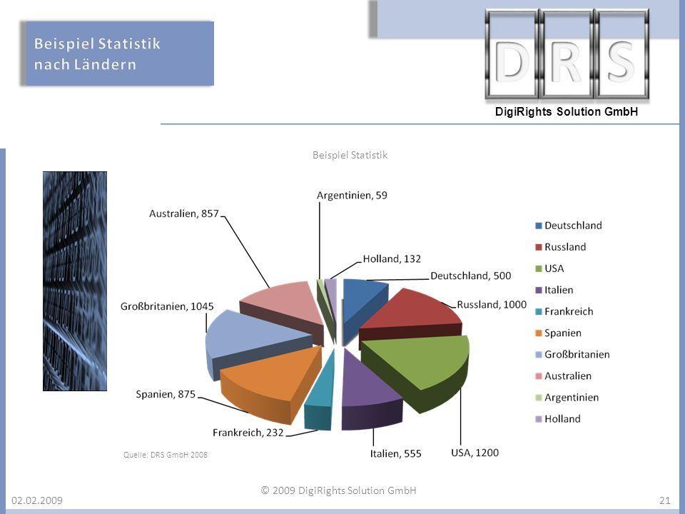 DigiRights Solution GmbH 02.02.200921 Beispiel Statistik Quelle: DRS GmbH 2008 © 2009 DigiRights Solution GmbH