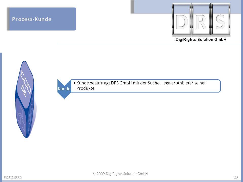 DigiRights Solution GmbH 02.02.200923 Kunde Kunde beauftragt DRS GmbH mit der Suche illegaler Anbieter seiner Produkte © 2009 DigiRights Solution GmbH