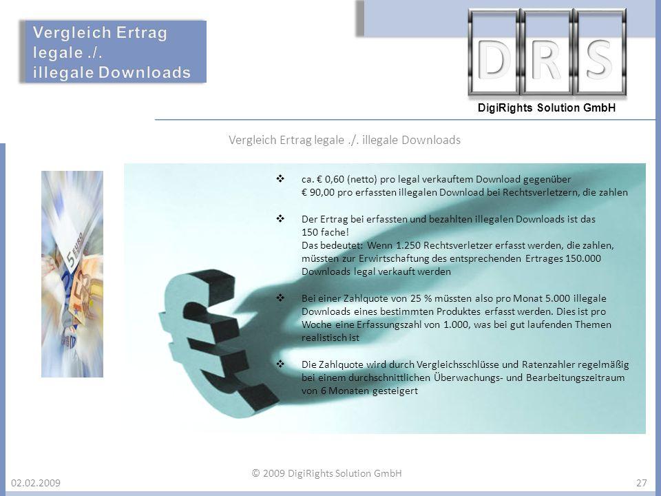 DigiRights Solution GmbH 02.02.200927 © 2009 DigiRights Solution GmbH ca. 0,60 (netto) pro legal verkauftem Download gegenüber 90,00 pro erfassten ill