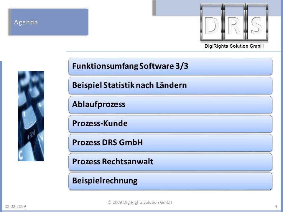 DigiRights Solution GmbH 02.02.2009 Funktionsumfang Software 3/3Beispiel Statistik nach LändernAblaufprozessProzess-KundeProzess DRS GmbHProzess Recht