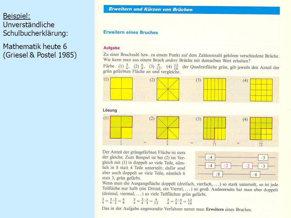 5 Beispiel: Unverständliche Schulbucherklärung: Mathematik heute 6 (Griesel & Postel 1985)