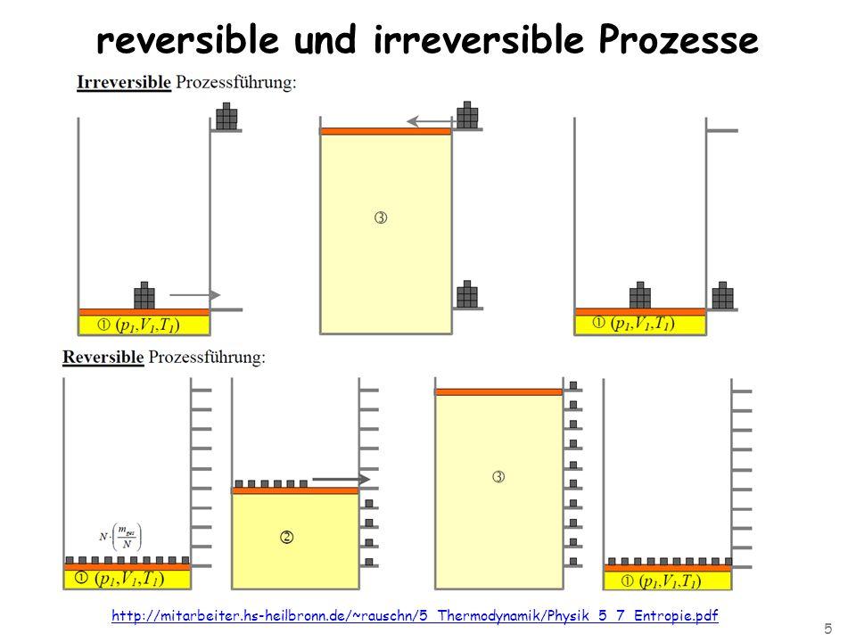 5 reversible und irreversible Prozesse http://mitarbeiter.hs-heilbronn.de/~rauschn/5_Thermodynamik/Physik_5_7_Entropie.pdf