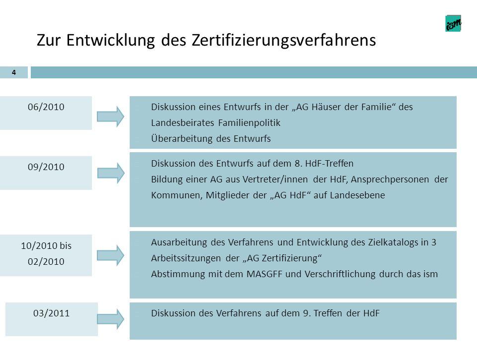 Zur Entwicklung des Zertifizierungsverfahrens 4 06/2010 09/2010 10/2010 bis 02/2010 03/2011 Diskussion eines Entwurfs in der AG Häuser der Familie des