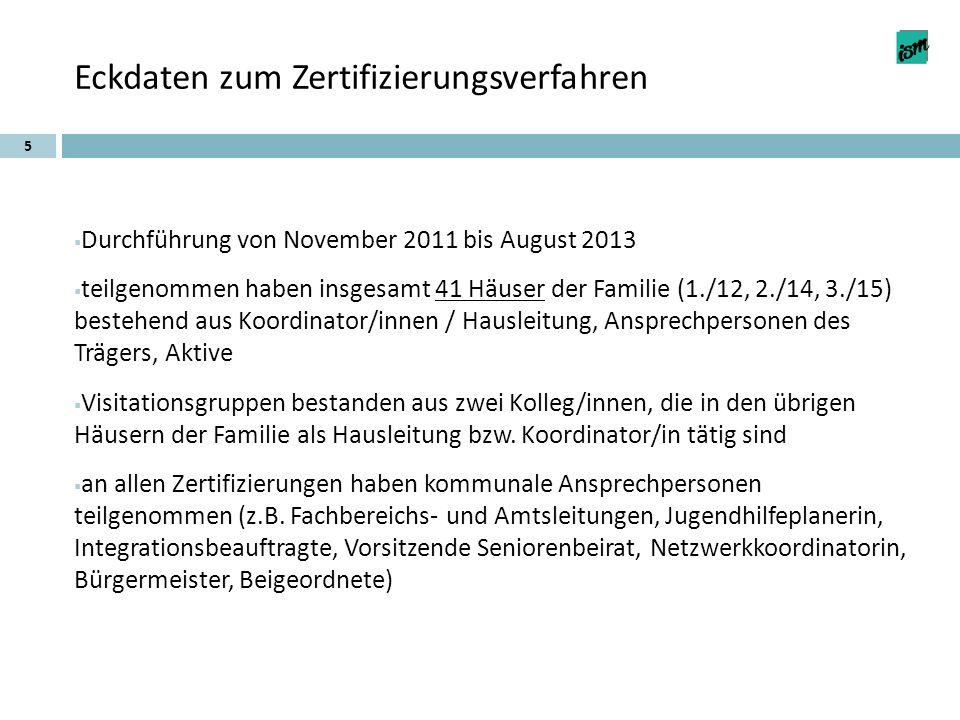 Eckdaten zum Zertifizierungsverfahren Durchführung von November 2011 bis August 2013 teilgenommen haben insgesamt 41 Häuser der Familie (1./12, 2./14,