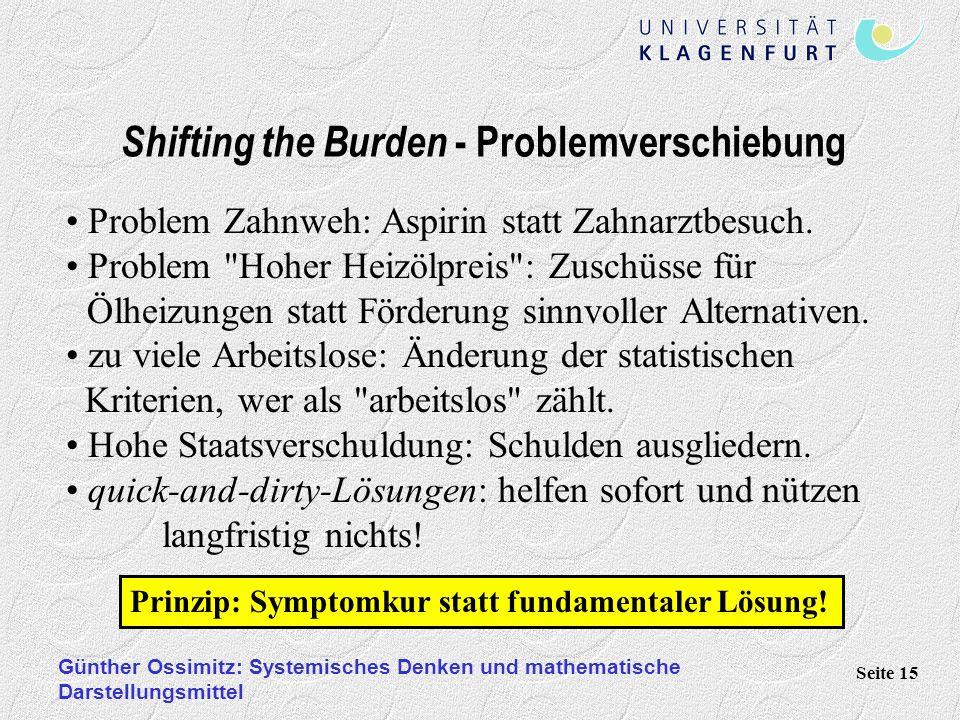 Günther Ossimitz: Systemisches Denken und mathematische Darstellungsmittel Seite 15 Shifting the Burden - Problemverschiebung Problem Zahnweh: Aspirin statt Zahnarztbesuch.
