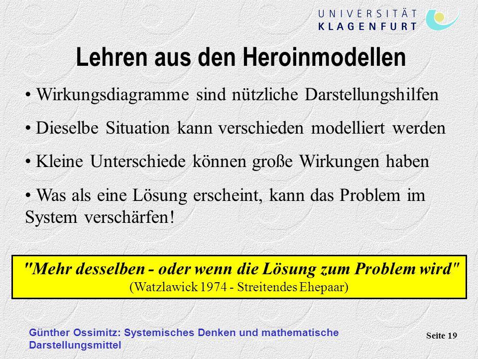 Günther Ossimitz: Systemisches Denken und mathematische Darstellungsmittel Seite 19 Lehren aus den Heroinmodellen Wirkungsdiagramme sind nützliche Darstellungshilfen Dieselbe Situation kann verschieden modelliert werden Kleine Unterschiede können große Wirkungen haben Was als eine Lösung erscheint, kann das Problem im System verschärfen.
