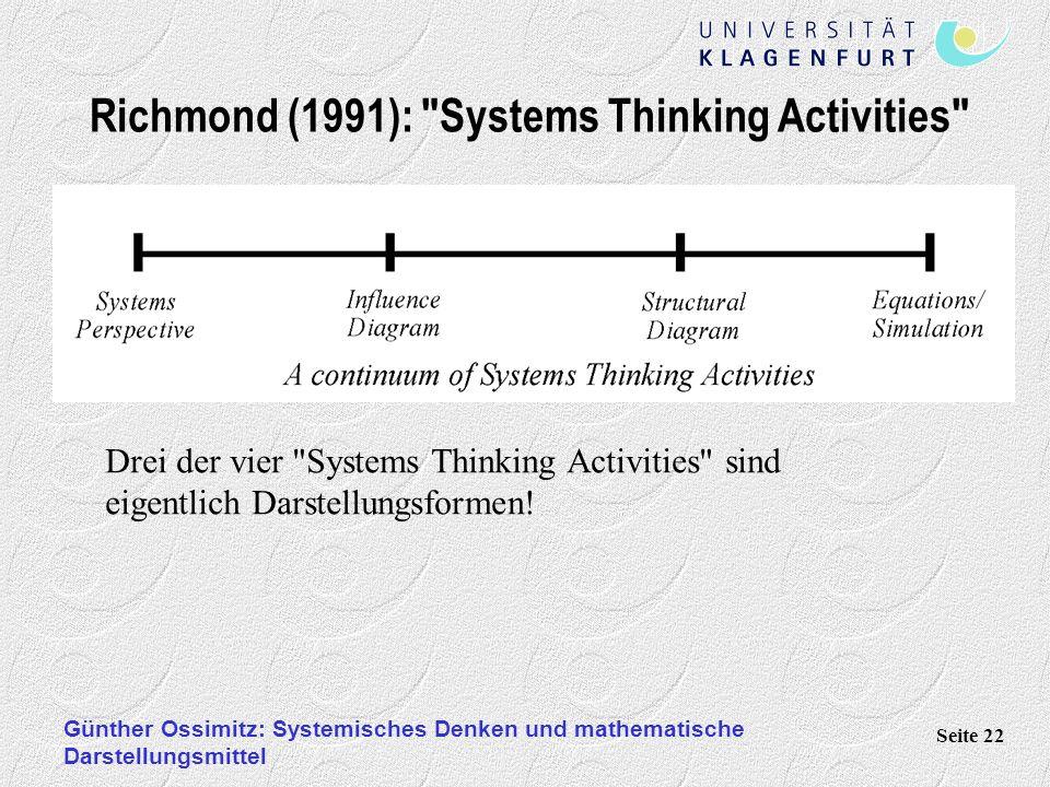 Günther Ossimitz: Systemisches Denken und mathematische Darstellungsmittel Seite 22 Richmond (1991): Systems Thinking Activities Drei der vier Systems Thinking Activities sind eigentlich Darstellungsformen!