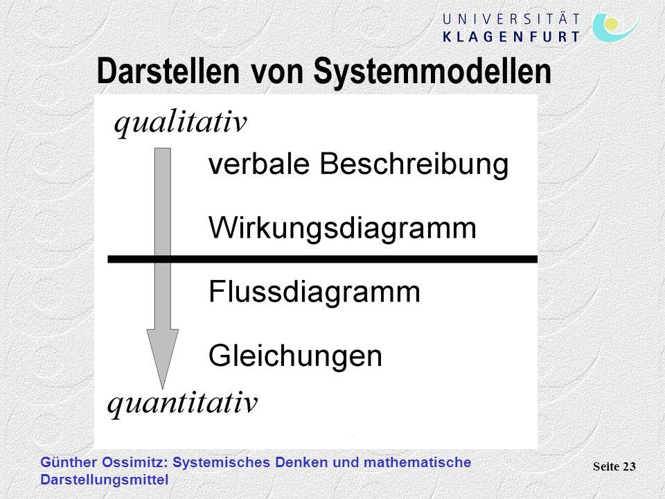 Günther Ossimitz: Systemisches Denken und mathematische Darstellungsmittel Seite 23 Darstellen von Systemmodellen