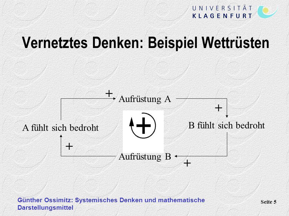 Günther Ossimitz: Systemisches Denken und mathematische Darstellungsmittel Seite 5 Vernetztes Denken: Beispiel Wettrüsten Aufrüstung A B fühlt sich bedroht A fühlt sich bedroht Aufrüstung B + + + +