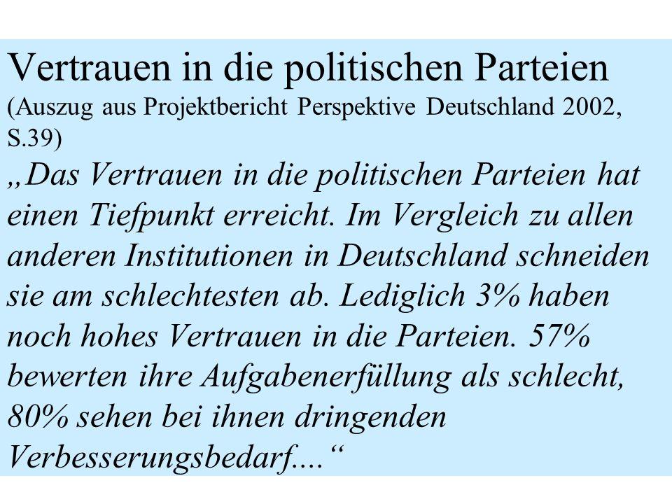 Vertrauen in die politischen Parteien (Auszug aus Projektbericht Perspektive Deutschland 2002, S.39) Das Vertrauen in die politischen Parteien hat ein