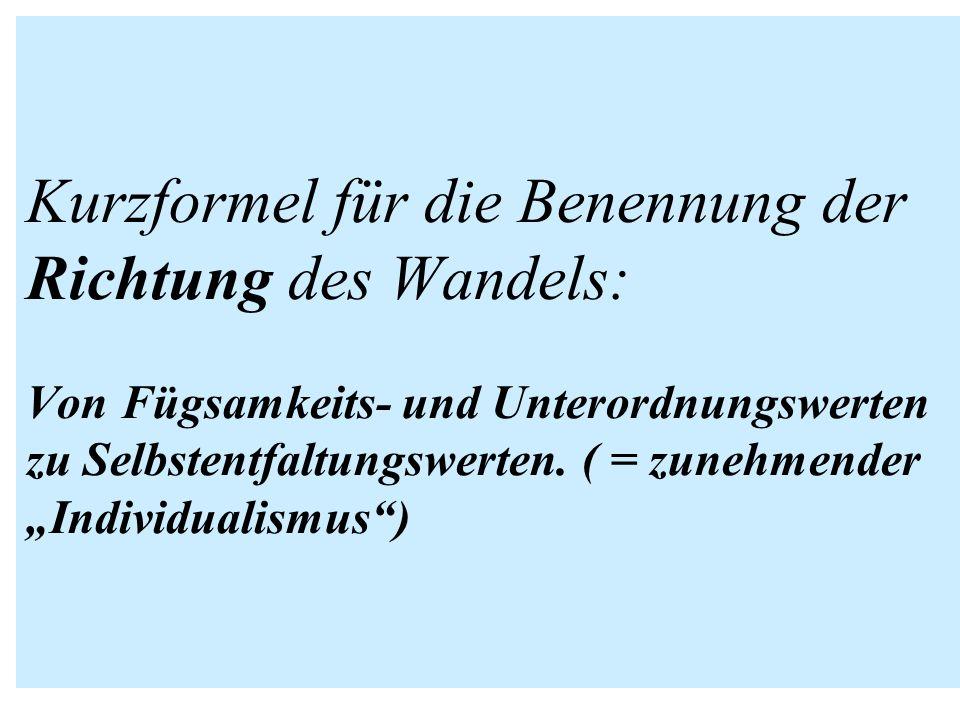 Kurzformel für die Benennung der Richtung des Wandels: Von Fügsamkeits- und Unterordnungswerten zu Selbstentfaltungswerten. ( = zunehmender Individual