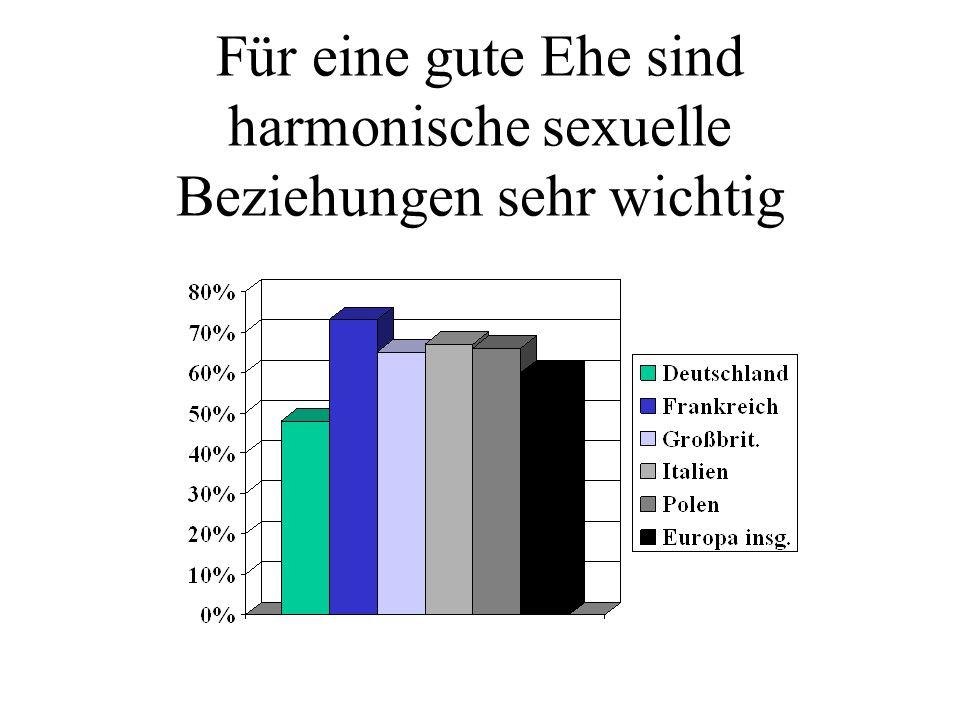 Für eine gute Ehe sind harmonische sexuelle Beziehungen sehr wichtig
