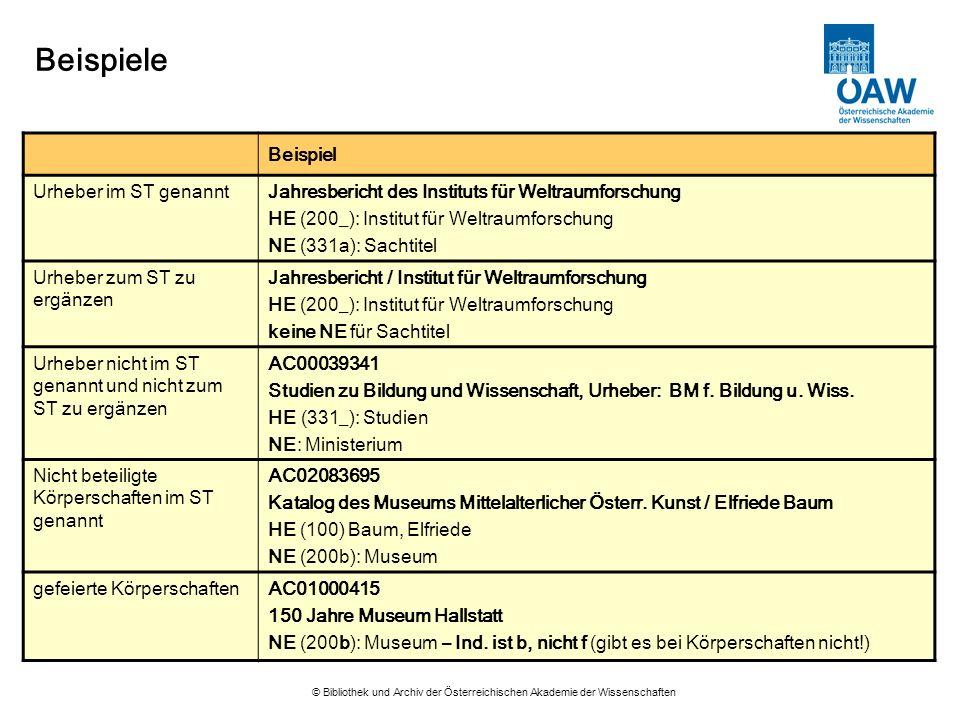 © Bibliothek und Archiv der Österreichischen Akademie der Wissenschaften Beispiele Beispiel Urheber im ST genanntJahresbericht des Instituts für Weltr