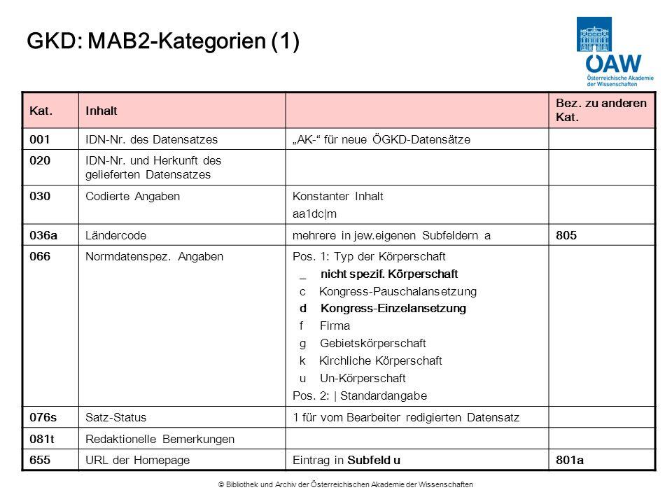 © Bibliothek und Archiv der Österreichischen Akademie der Wissenschaften GKD: MAB2-Kategorien (1) Kat.Inhalt Bez. zu anderen Kat. 001IDN-Nr. des Daten
