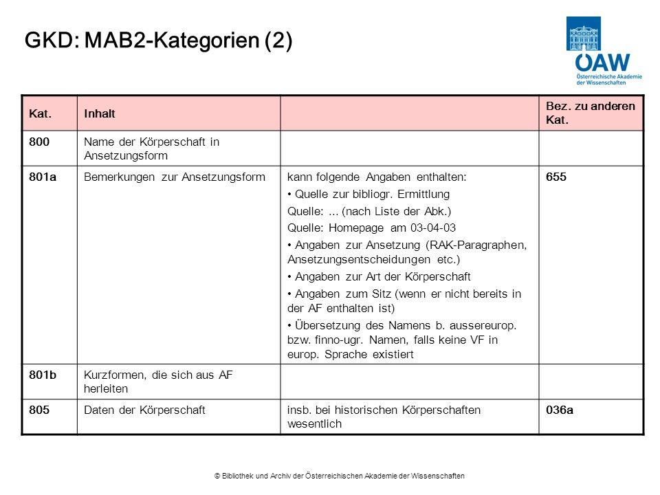 © Bibliothek und Archiv der Österreichischen Akademie der Wissenschaften GKD: MAB2-Kategorien (2) Kat.Inhalt Bez. zu anderen Kat. 800Name der Körpersc