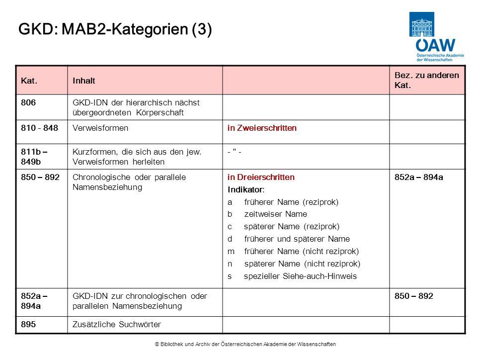 © Bibliothek und Archiv der Ö sterreichischen Akademie der Wissenschaften GKD: MAB2-Kategorien (3) Kat.Inhalt Bez. zu anderen Kat. 806GKD-IDN der hier