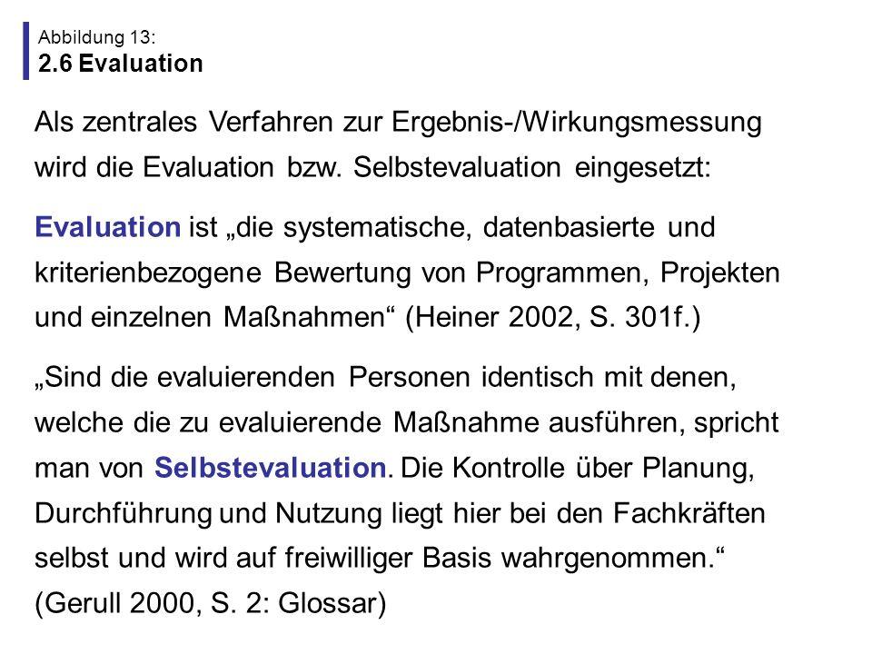 Abbildung 14: Gliederung (3.) 1.Kontext der Evaluations- und Qualitätsdebatte 3.