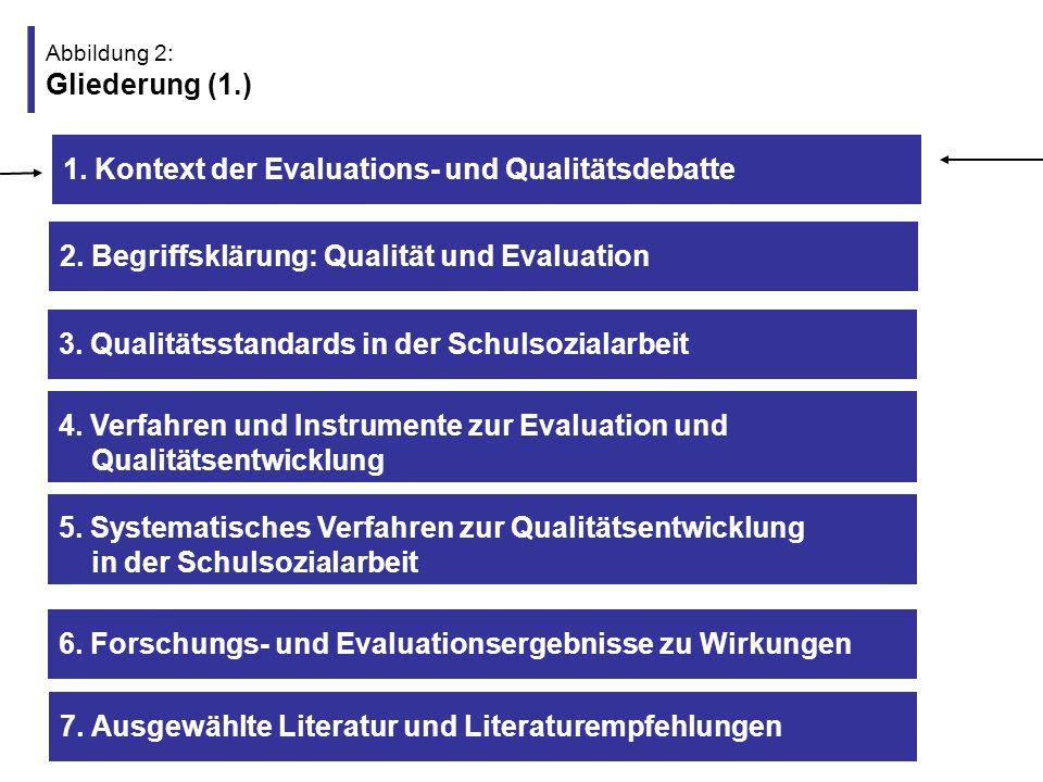 Abbildung 3: 1.1 Kontext der Evaluations-/Qualitätsdebatte und Fortbildung Bundesweiter Kontext in der Sozialen Arbeit Neue Steuerungsmodelle, Ökonomisierung, knappe Mittel Professionalisierungs-, Qualitäts- und Evaluationsdebatte zunehmende Verbreitung und Bedeutung der schulbezogene Jugendsozialarbeit (PISA, Ganztag, BMBF)