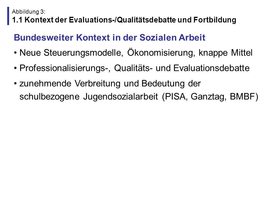 Abbildung 4: 1.2 Was ist das Neue an der Evaluations-/Qualitätsdebatte.