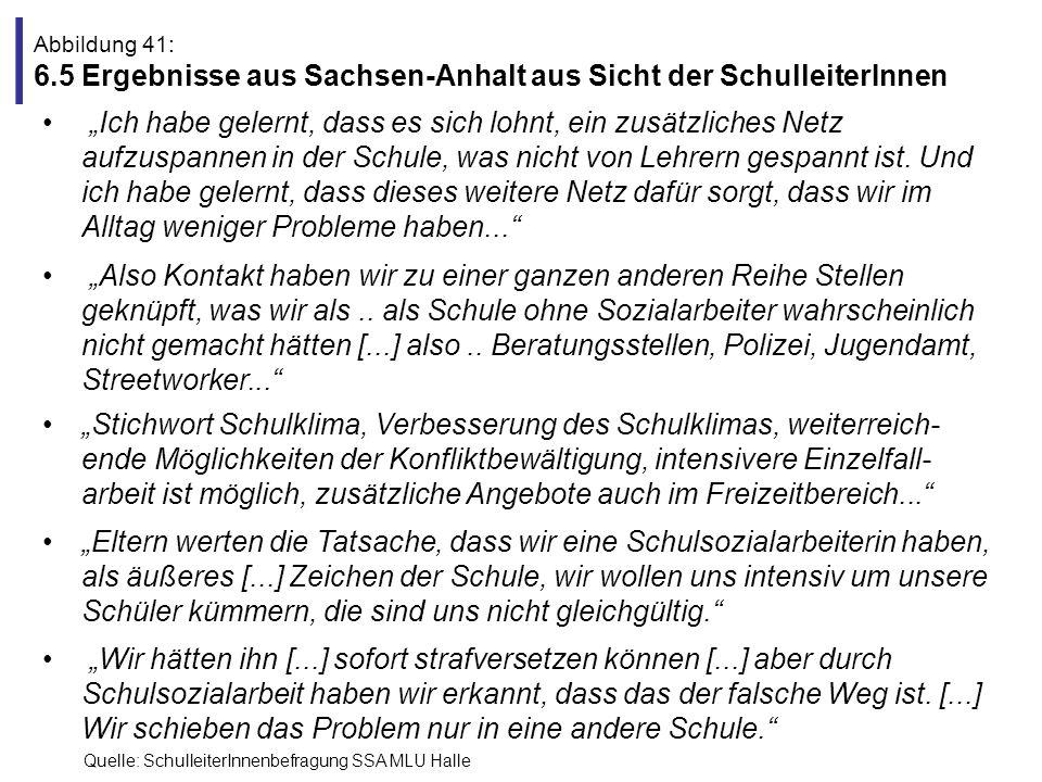 Abbildung 42: 6.6 Ergebnisse aus dem Land Brandenburg aus der Sicht von Schulsozialarbeitern, Schulen und Jugendämtern Quelle: nach Korus o.