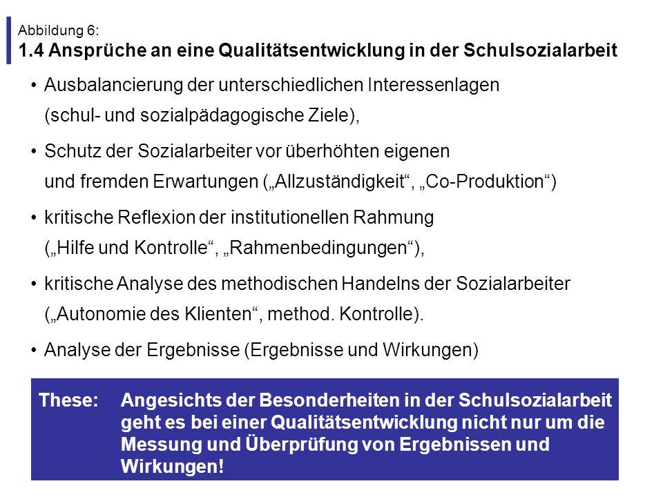 Abbildung 7: Gliederung (2.) 1.Kontext der Evaluations- und Qualitätsdebatte 3.