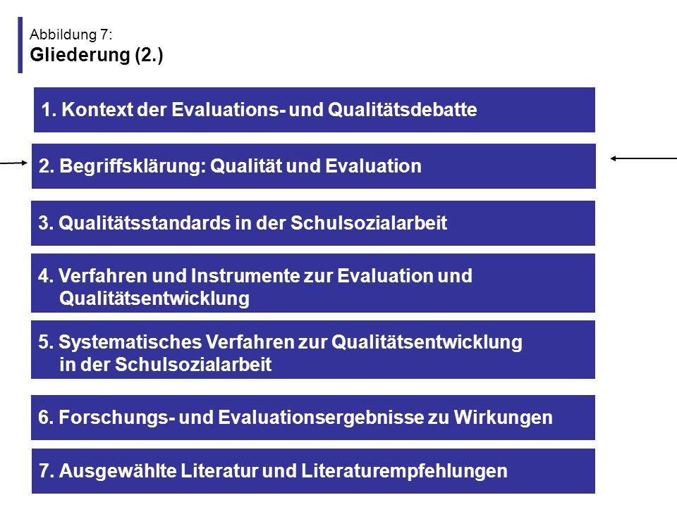 Abbildung 8: 2.1 Begriff: Qualität Qualität Qualitäts- sicherung Qualitäts- vereinbarung Qualitäts- verbesserung Qualitäts- maßstäbe Qualitäts- prozess Qualitäts- standard Qualitäts- entwicklung Qualitäts- kriterium Qualitäts- dimension Qualitäts- management Qualitäts- ziele Qualitäts- lenkung Qualitäts- steuerung These: Qualität macht sich – vereinfacht formuliert – am Grad der Erfüllung von Erwartungen und Anforderungen fest.