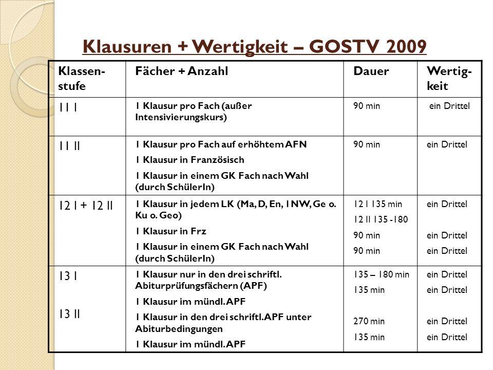 Klausuren + Wertigkeit – GOSTV 2009 Klassen- stufe Fächer + AnzahlDauerWertig- keit 11 I 1 Klausur pro Fach (außer Intensivierungskurs) 90 min ein Dri