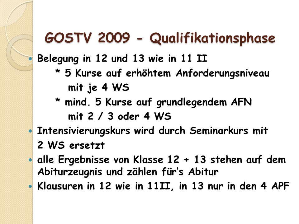 GOSTV 2009 - Qualifikationsphase GOSTV 2009 - Qualifikationsphase Belegung in 12 und 13 wie in 11 II * 5 Kurse auf erhöhtem Anforderungsniveau mit je