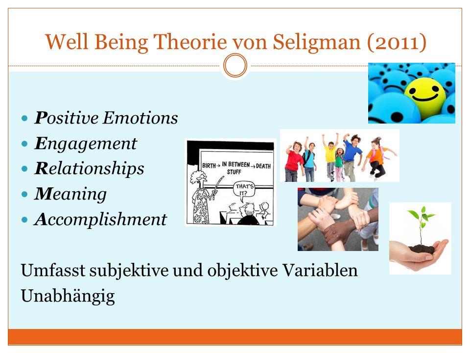 Well Being Theorie von Seligman (2011) Positive Emotions Engagement Relationships Meaning Accomplishment Umfasst subjektive und objektive Variablen Un