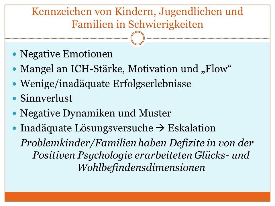 Kennzeichen von Kindern, Jugendlichen und Familien in Schwierigkeiten Negative Emotionen Mangel an ICH-Stärke, Motivation und Flow Wenige/inadäquate E