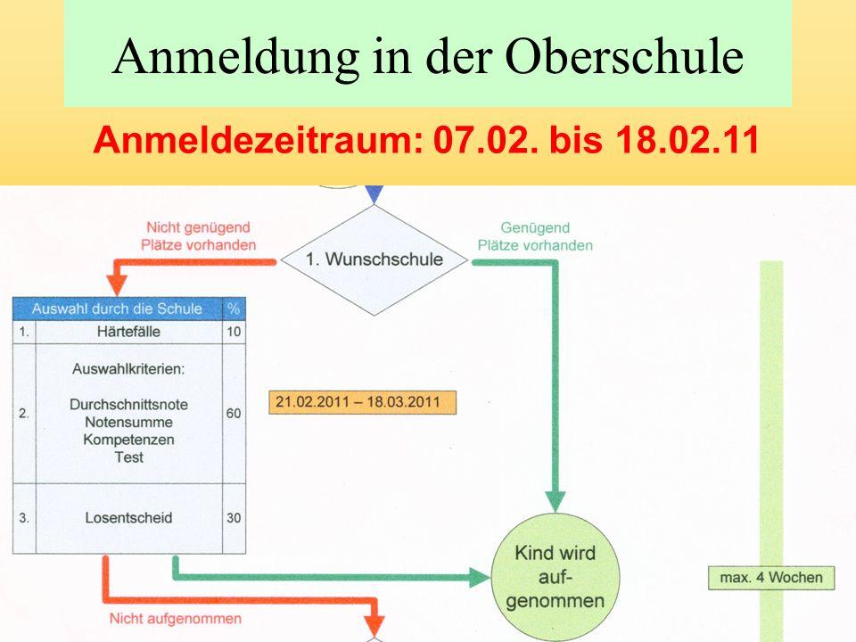 Anmeldung in der Oberschule Anmeldezeitraum: 07.02. bis 18.02.11
