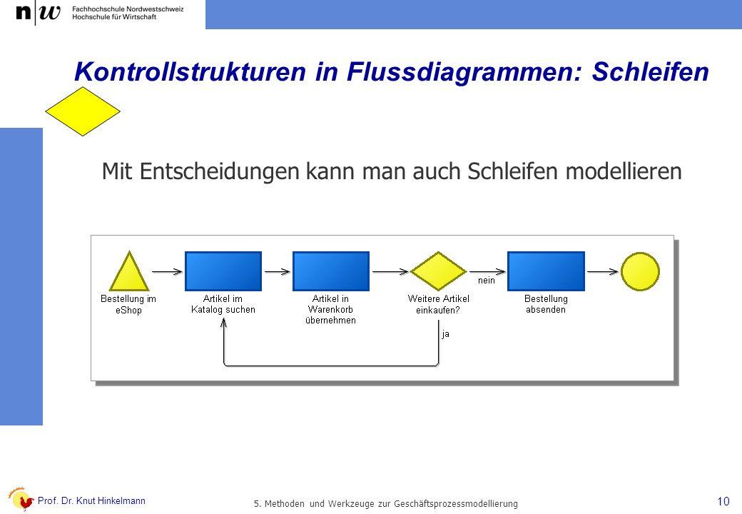 Prof. Dr. Knut Hinkelmann 10 5. Methoden und Werkzeuge zur Geschäftsprozessmodellierung Kontrollstrukturen in Flussdiagrammen: Schleifen Mit Entscheid