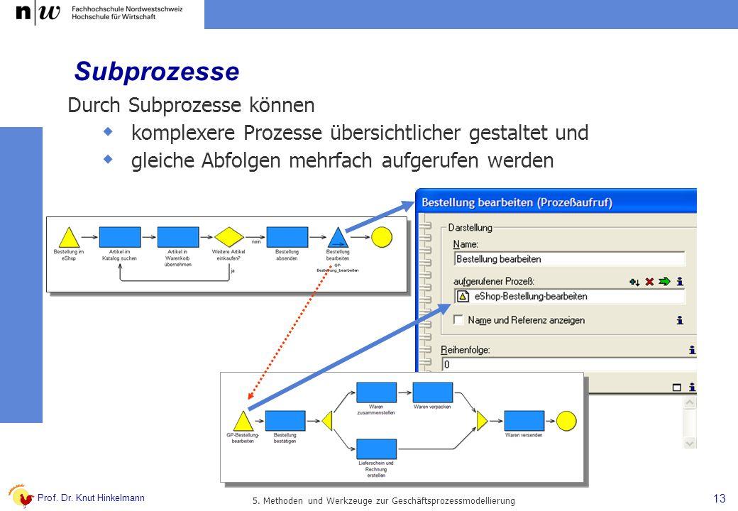 Prof. Dr. Knut Hinkelmann 13 5. Methoden und Werkzeuge zur Geschäftsprozessmodellierung Subprozesse Durch Subprozesse können komplexere Prozesse übers