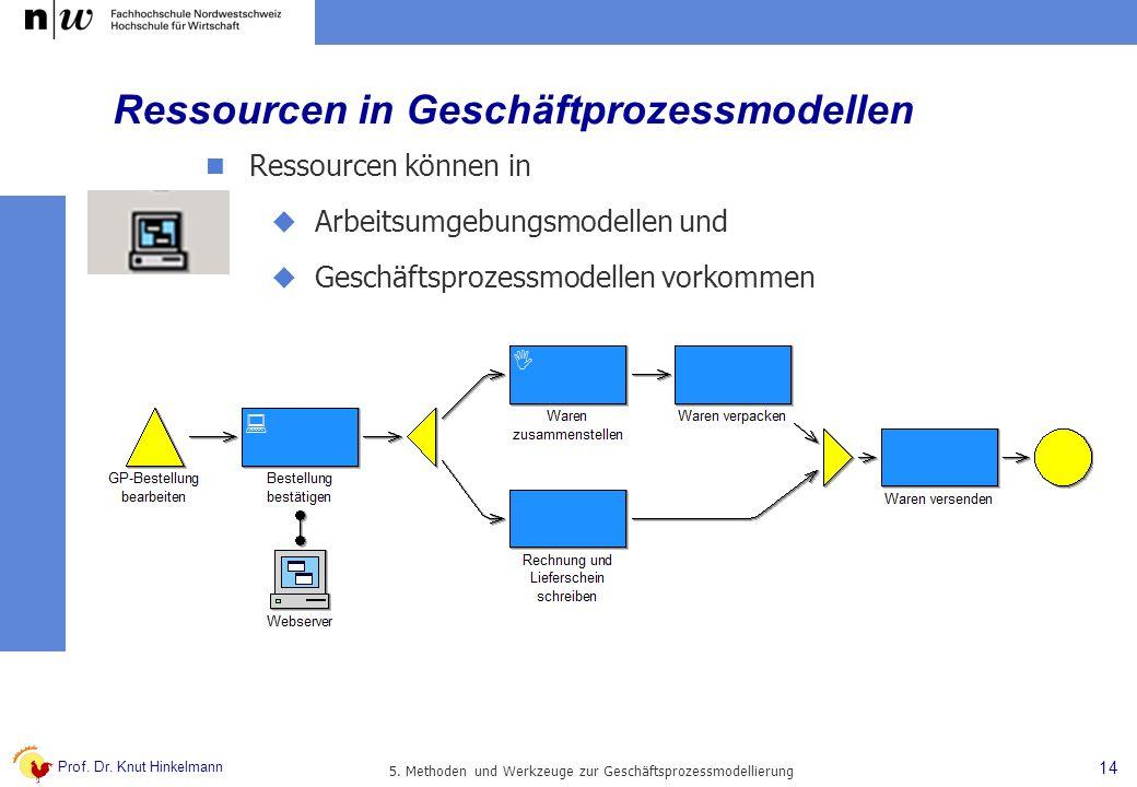 Prof. Dr. Knut Hinkelmann 14 5. Methoden und Werkzeuge zur Geschäftsprozessmodellierung Ressourcen in Geschäftprozessmodellen Ressourcen können in Arb