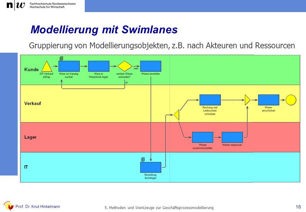 Prof. Dr. Knut Hinkelmann 16 5. Methoden und Werkzeuge zur Geschäftsprozessmodellierung Modellierung mit Swimlanes Gruppierung von Modellierungsobjekt