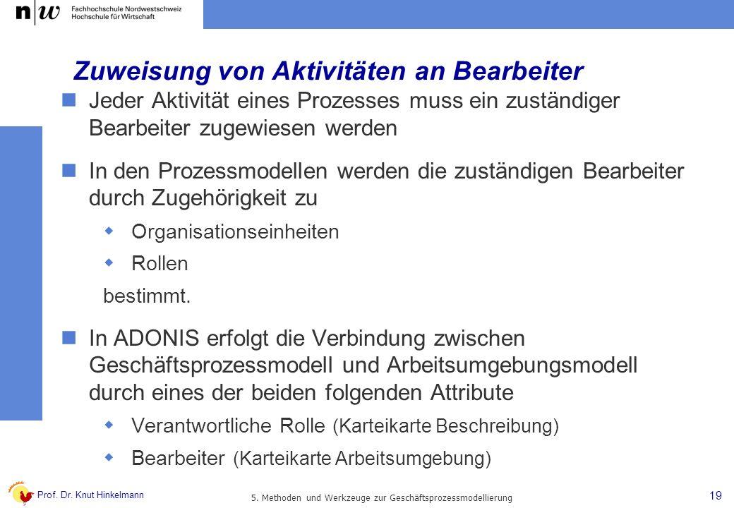 Prof. Dr. Knut Hinkelmann 19 5. Methoden und Werkzeuge zur Geschäftsprozessmodellierung Zuweisung von Aktivitäten an Bearbeiter Jeder Aktivität eines