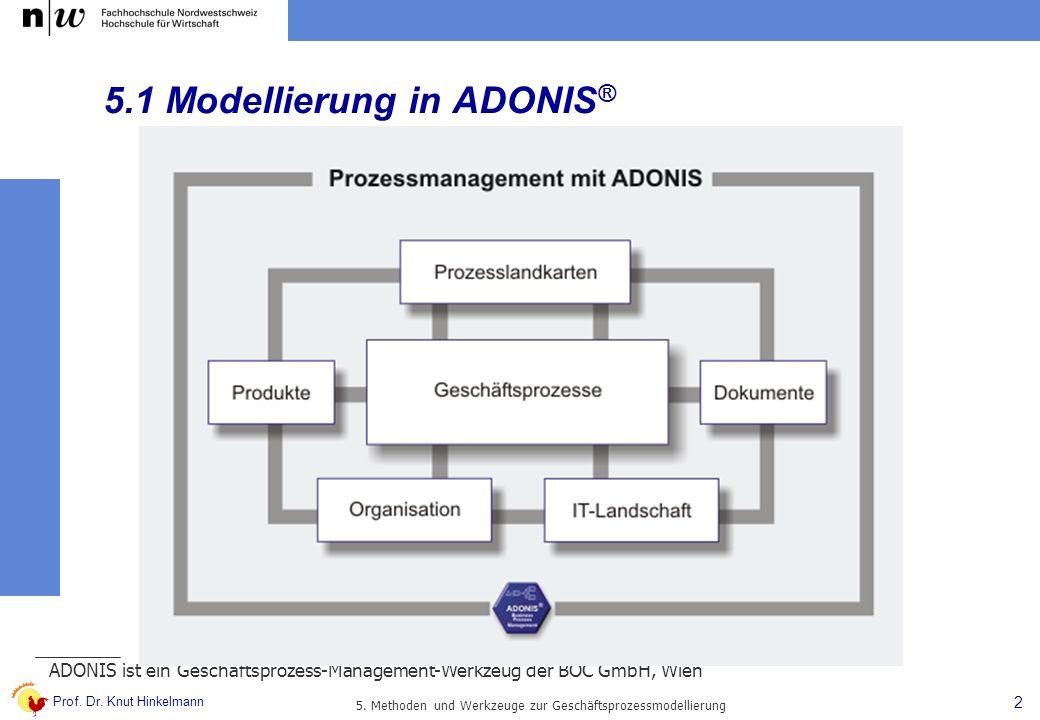 Prof. Dr. Knut Hinkelmann 2 5. Methoden und Werkzeuge zur Geschäftsprozessmodellierung 5.1 Modellierung in ADONIS ® ADONIS ist ein Geschäftsprozess-Ma