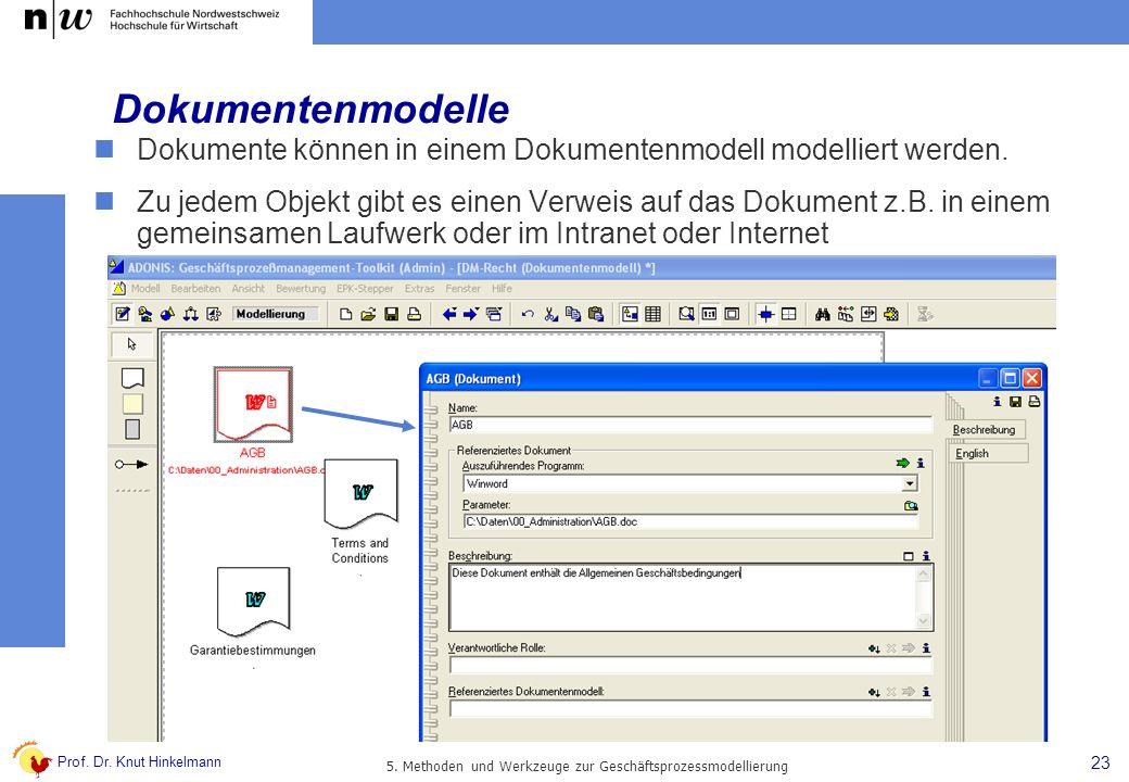 Prof. Dr. Knut Hinkelmann 23 5. Methoden und Werkzeuge zur Geschäftsprozessmodellierung Dokumentenmodelle Dokumente können in einem Dokumentenmodell m