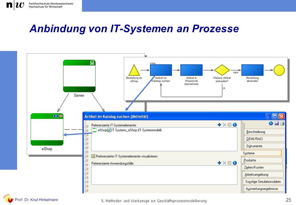Prof. Dr. Knut Hinkelmann 25 5. Methoden und Werkzeuge zur Geschäftsprozessmodellierung Anbindung von IT-Systemen an Prozesse