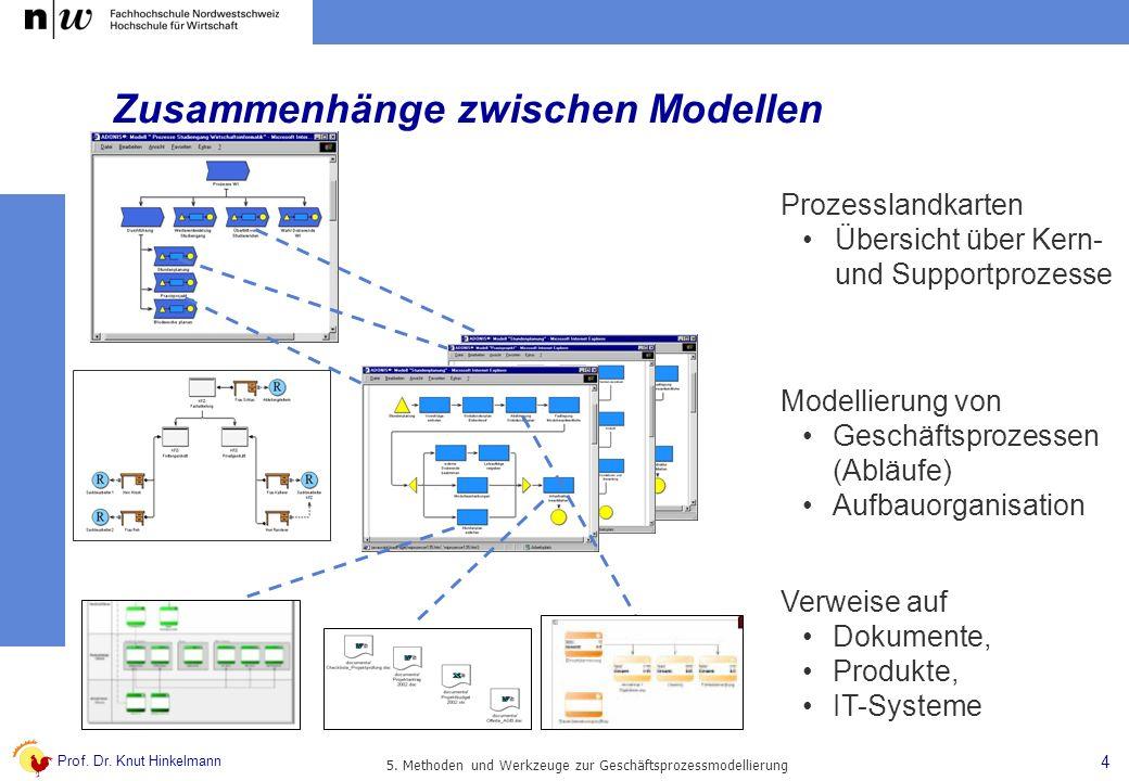 Prof. Dr. Knut Hinkelmann 4 5. Methoden und Werkzeuge zur Geschäftsprozessmodellierung Zusammenhänge zwischen Modellen Prozesslandkarten Übersicht übe