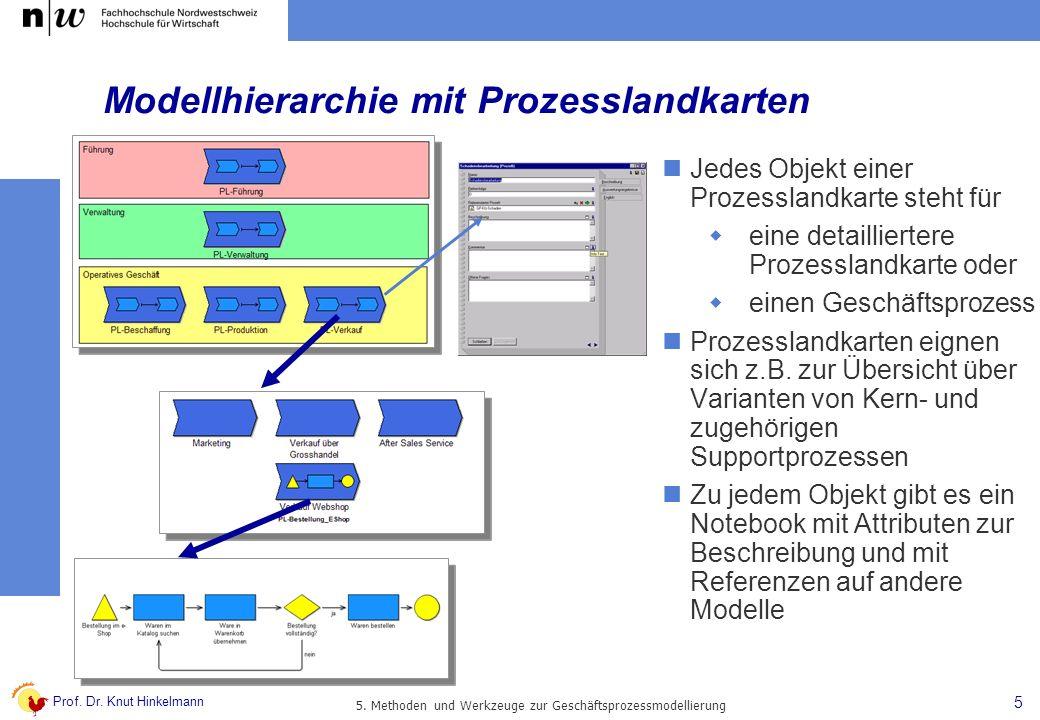 Prof. Dr. Knut Hinkelmann 5 5. Methoden und Werkzeuge zur Geschäftsprozessmodellierung Modellhierarchie mit Prozesslandkarten Jedes Objekt einer Proze