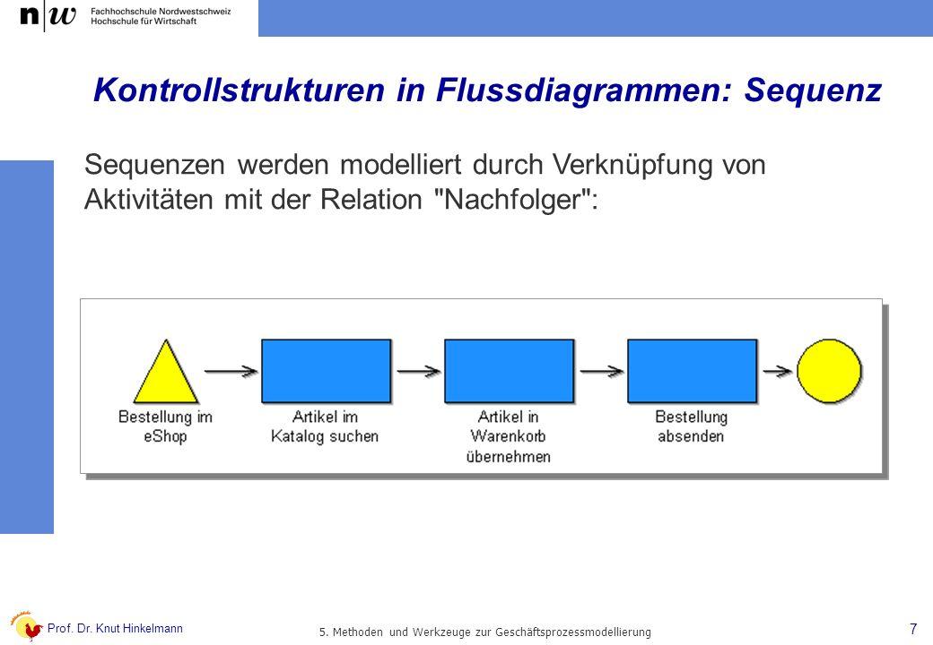 Prof. Dr. Knut Hinkelmann 7 5. Methoden und Werkzeuge zur Geschäftsprozessmodellierung Kontrollstrukturen in Flussdiagrammen: Sequenz Sequenzen werden