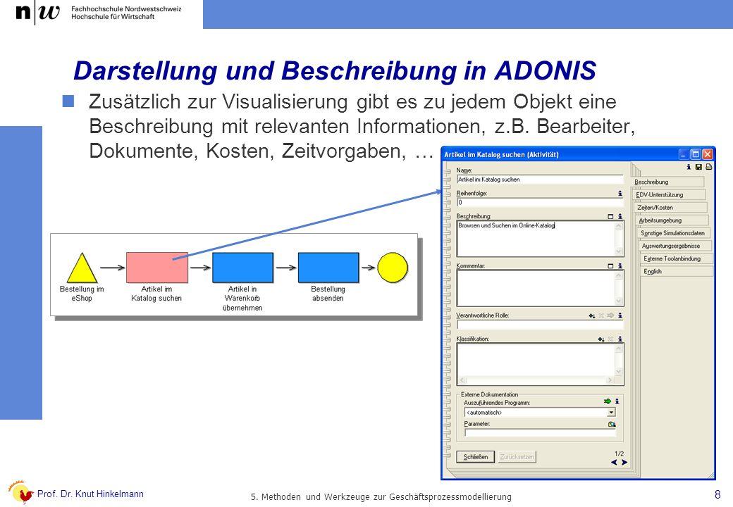 Prof. Dr. Knut Hinkelmann 8 5. Methoden und Werkzeuge zur Geschäftsprozessmodellierung Darstellung und Beschreibung in ADONIS Zusätzlich zur Visualisi